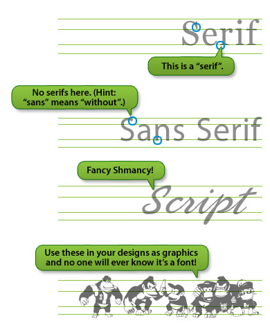 graphic_font_categories