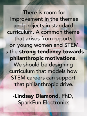 Girls in STEM and Philanthropy